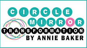CircleMirrorTransformation