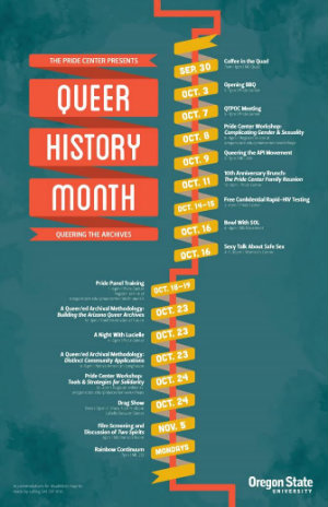 QueerHistory